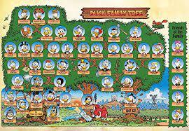 ドナルドダッグの家族構成が気になる…意外と知らないダックファミリーの家系図 | No Disney, No Life